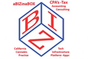 aBIZinaBOX